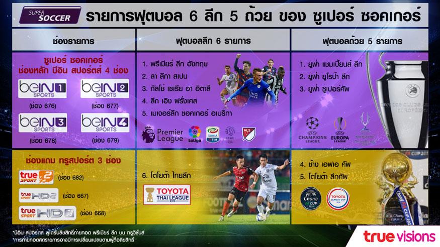 super-soccer-01-2560-4